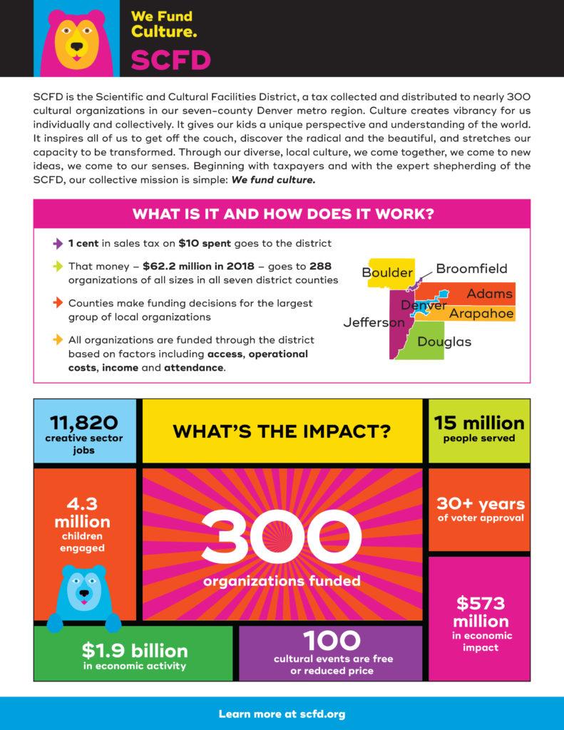 SCFD Fact Sheet